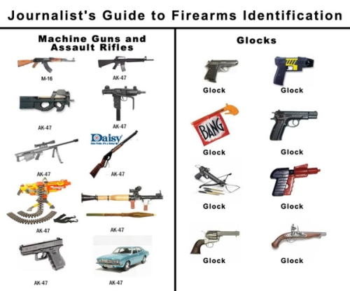 Guide-to-Firearms1 ace