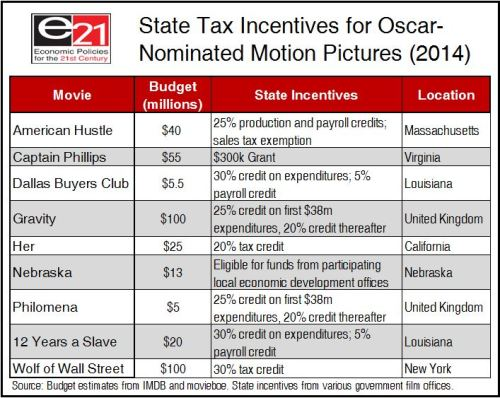 Movie%20Tax%20Credit